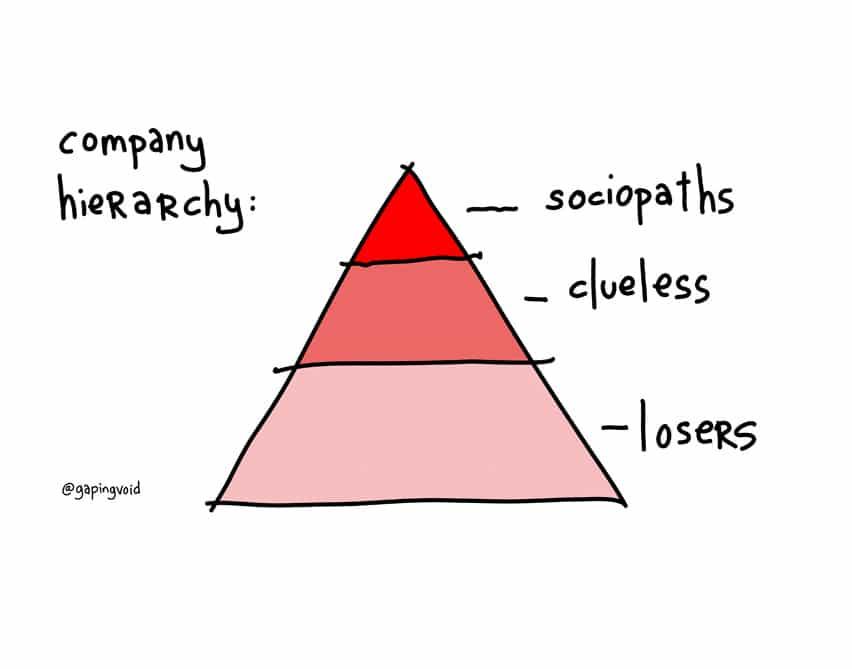 HR-Culture