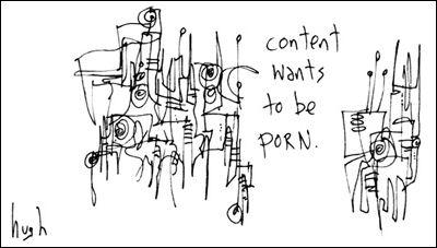 content wants