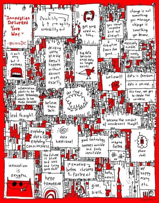 "the latest gapingvoid ""All-Over""; this time for the Cisco cloud."