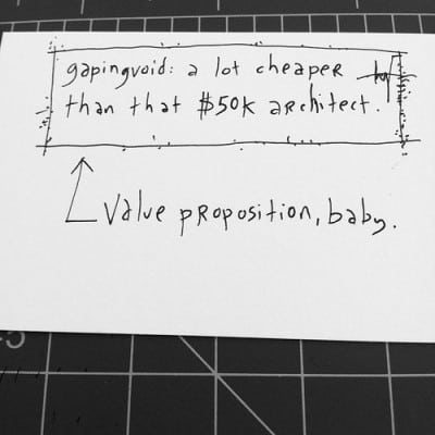 The gapingvoid Value Proposition