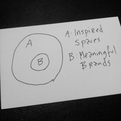 """""""Inspired Spaces"""""""