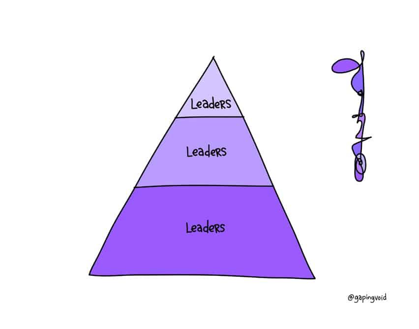 leaders-leaders-leaders