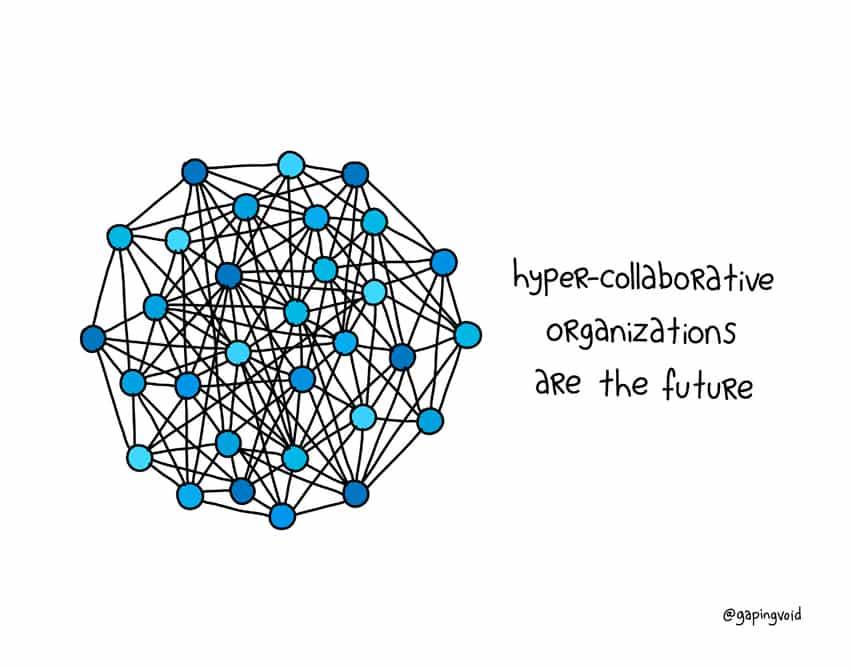 hyper-collaborative organizations