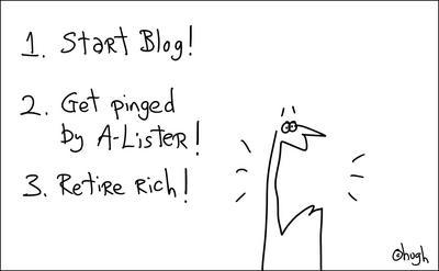 start blog!