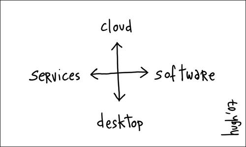 "more thoughts on ""the cloud"""