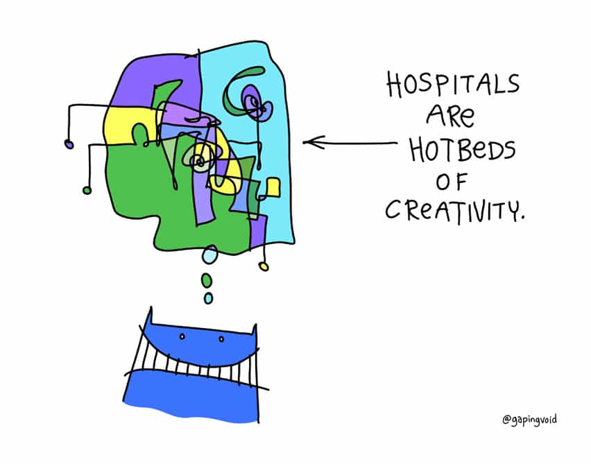 hotbeds of creativity
