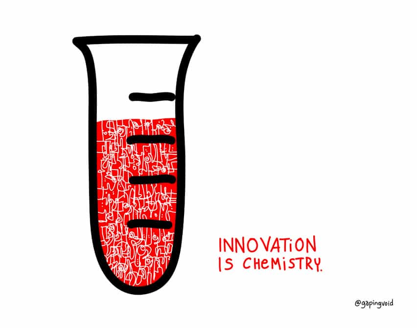 innovation is chemistry