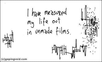 i have measured
