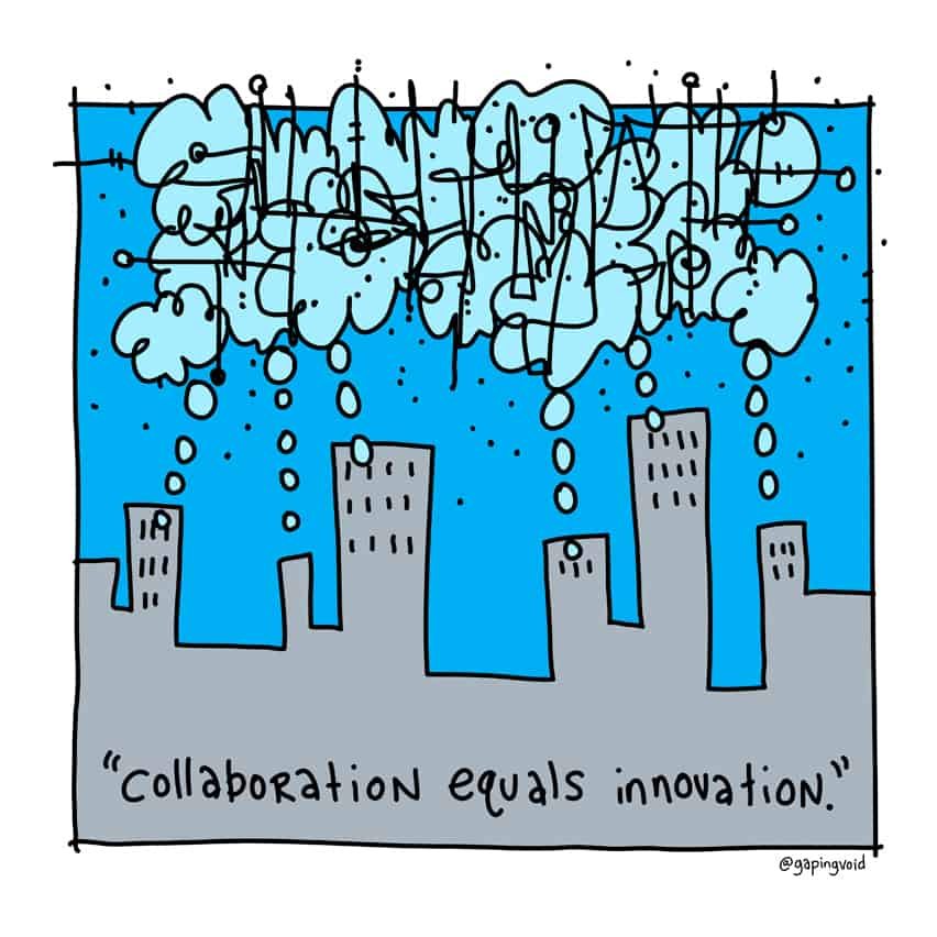collaboration equals innovation