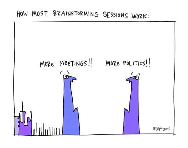 how most brainstorming sessions work