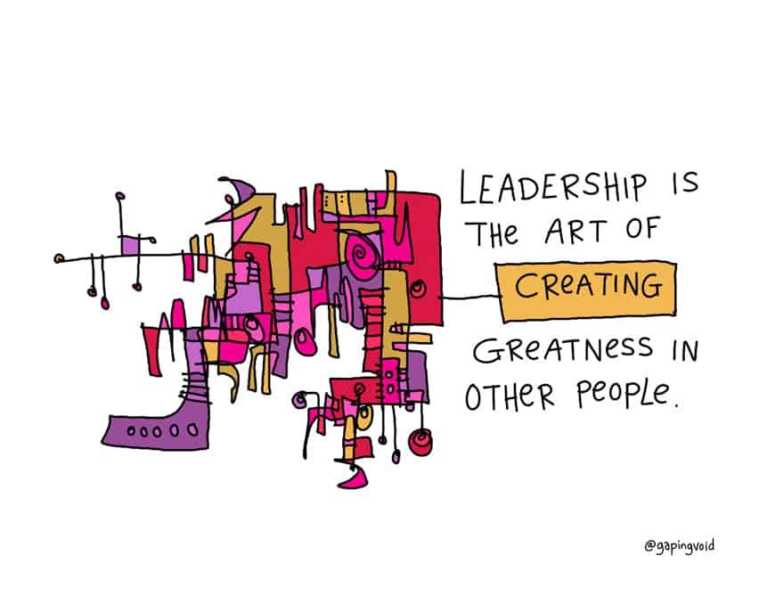 The Art of Leadership - Leadership Art