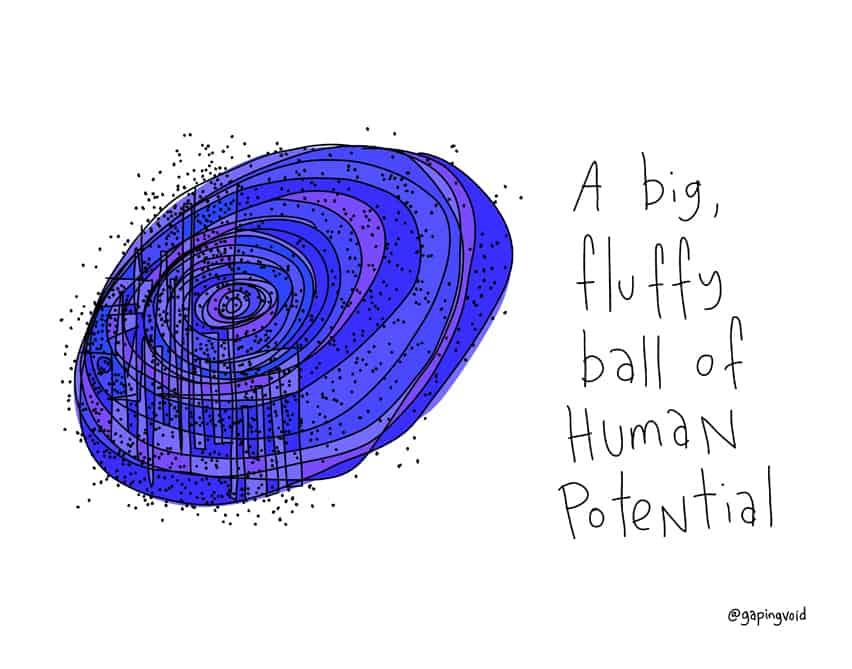 human potential defines us