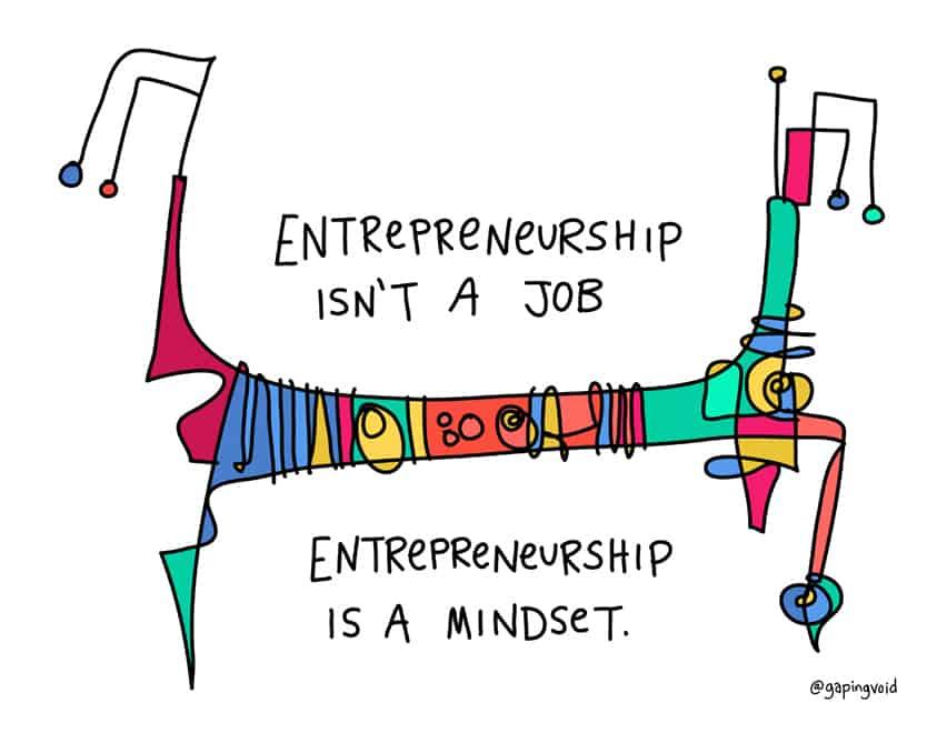 Entrepreneurship Is A Mindset Gapingvoid