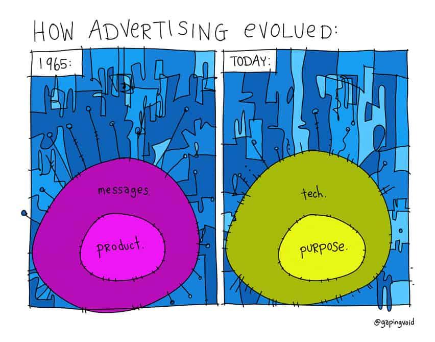 how advertising evolved
