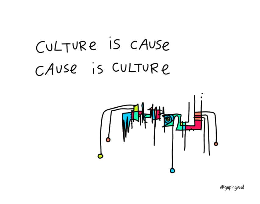 the culture catalyst