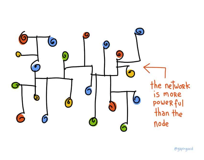 network-node-2016