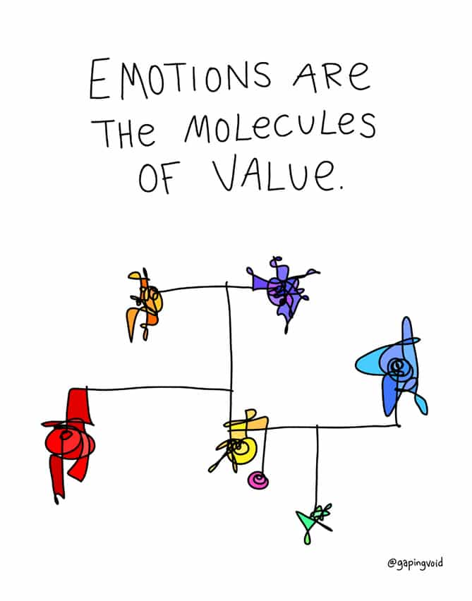 the value of feeling