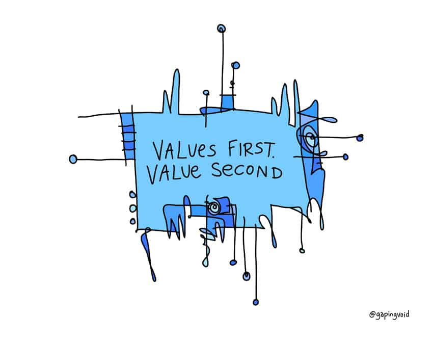 Values first. Value second.