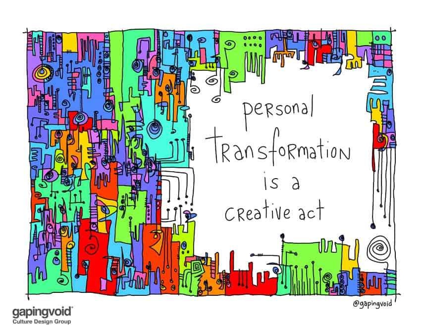 The creativity of transformation