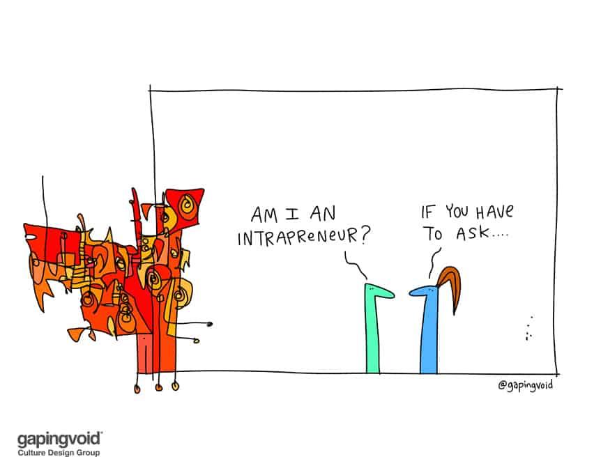 Am I an intrapreneur