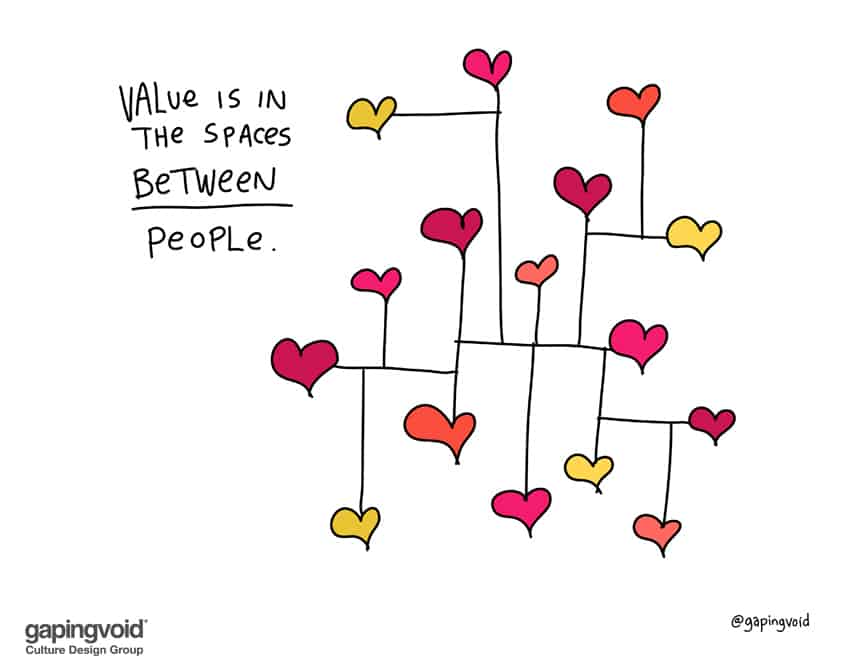 Value is the spaces between people