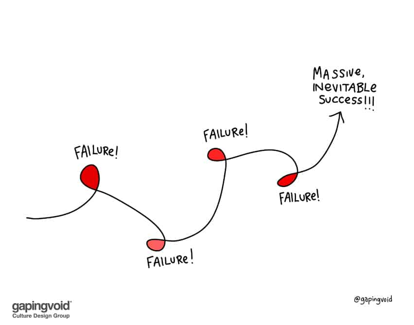 Failure Failure Failure Massive Inevitable Success