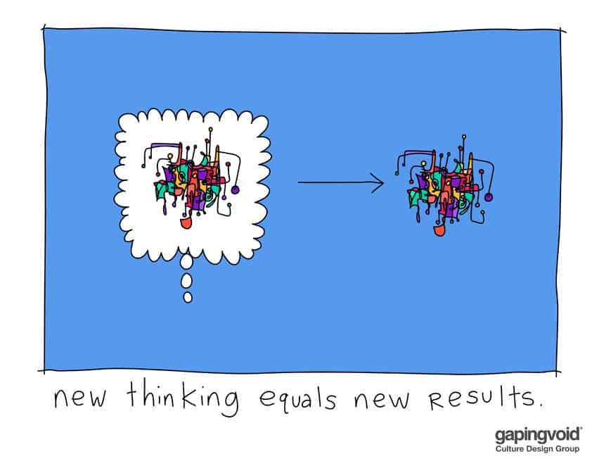 new thinking equals new results