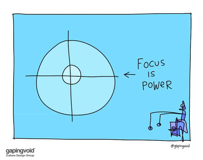 focus is power