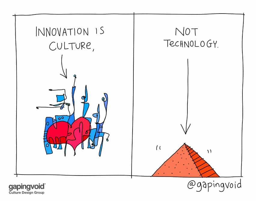 The origin of species/innovation