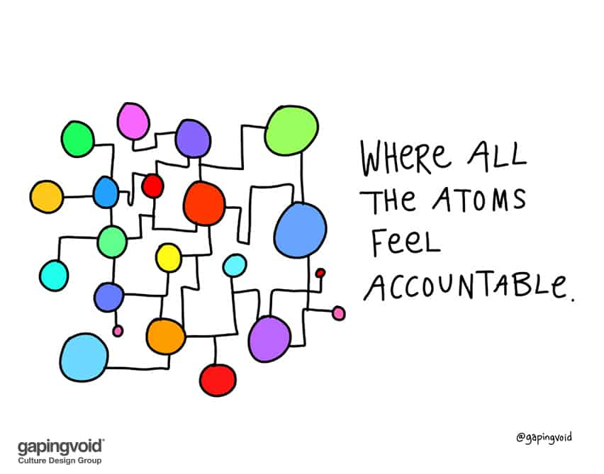 where all the atoms feel accountable