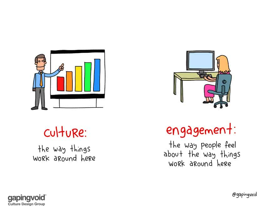 Employee Engagement: Alternative Facts