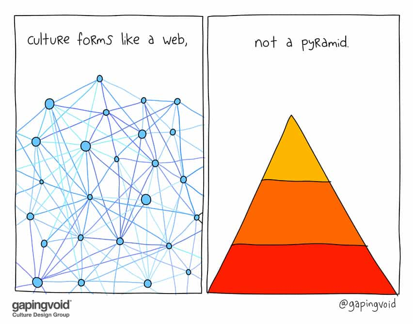 Culture Forms Like A Web Not A Pyramid