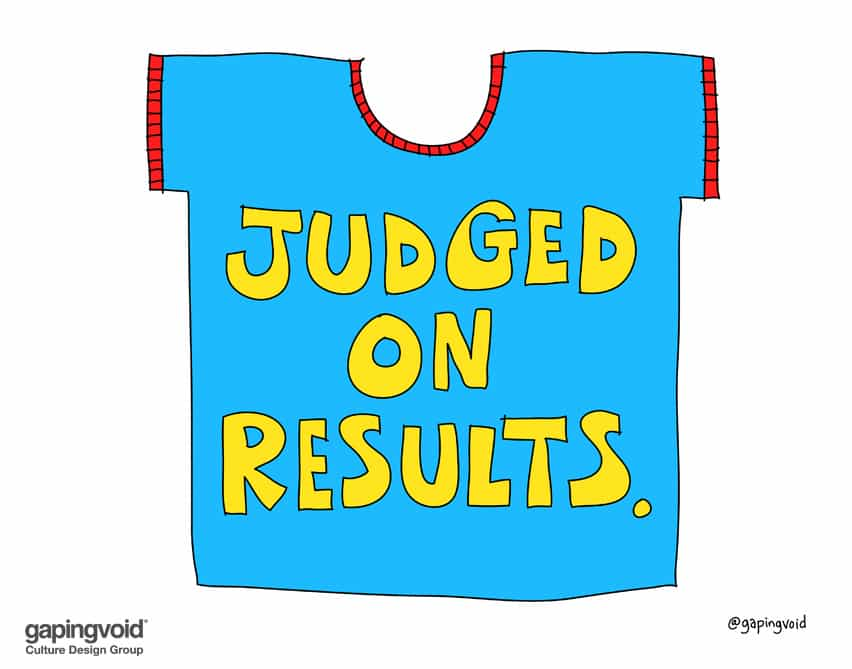 judged on results