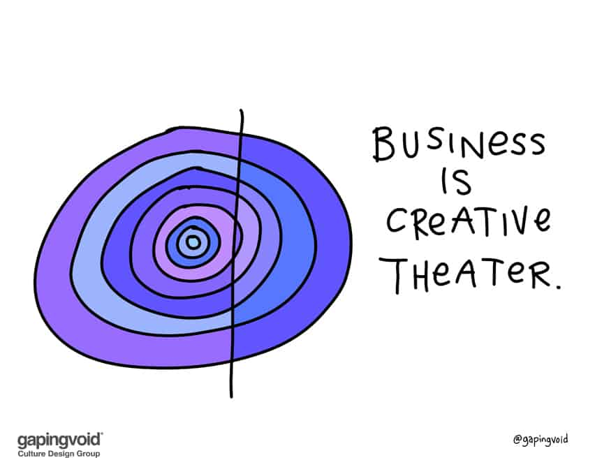 business is creative theater