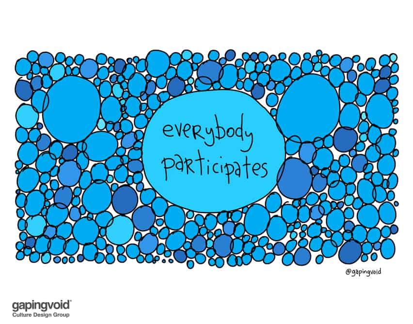 everybody participates