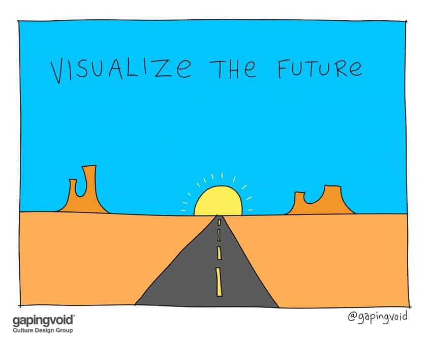 visualize the future
