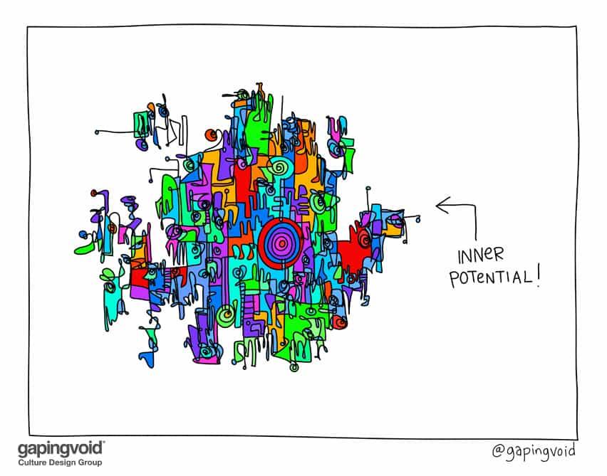 Inner potential