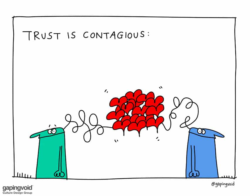Contagious and infectious trust