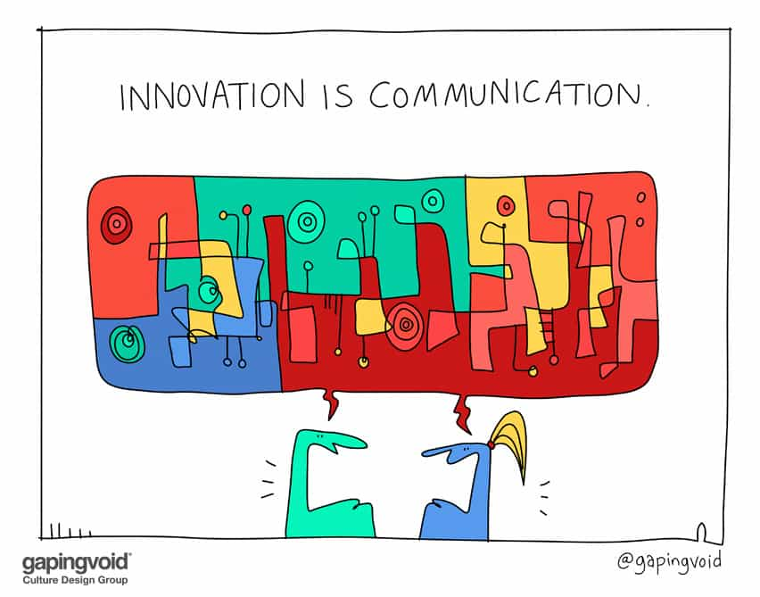 Innovation is communication