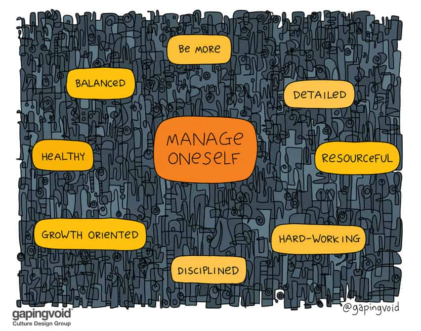 manage oneself