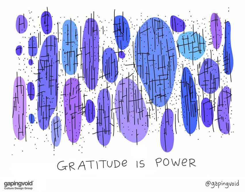 Gratitude is power
