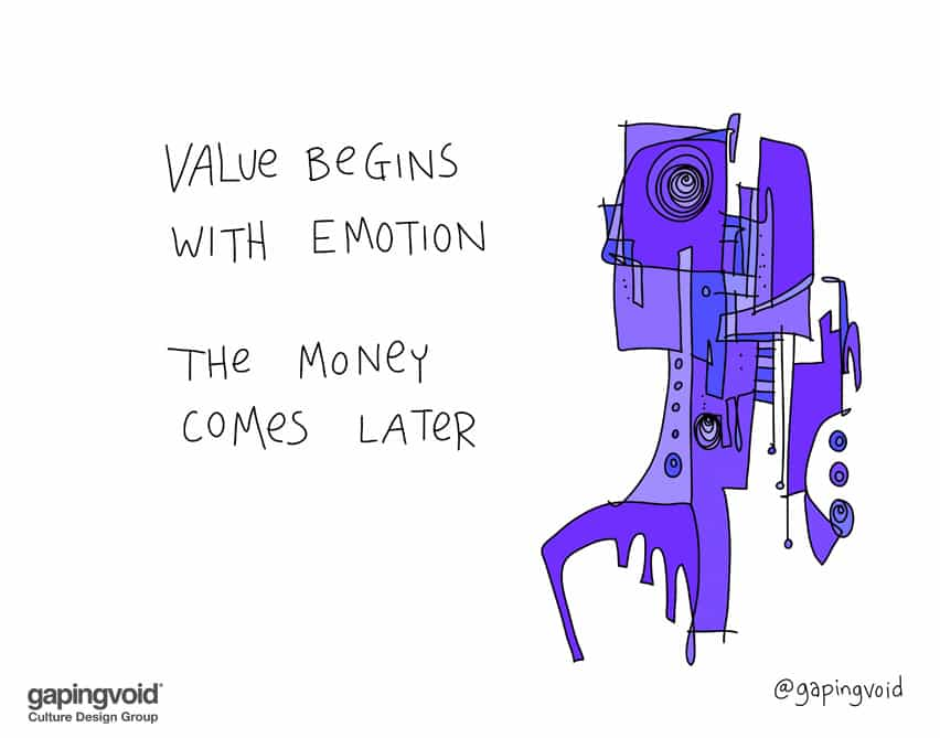 Value begins with emotion
