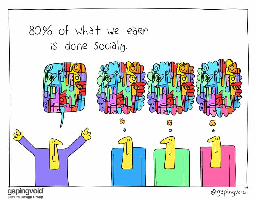 80 percent of what we learn is done socially