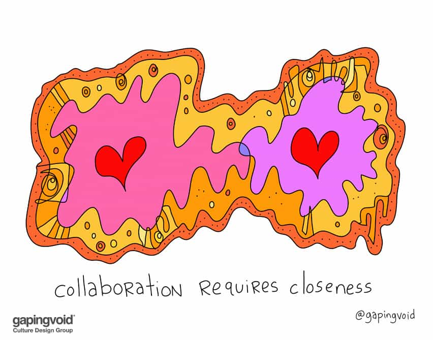 Collaboration requires closeness