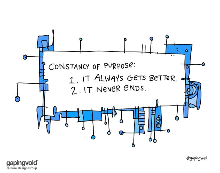 Constancy of purpose