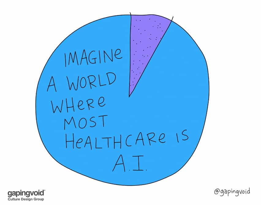 Imagine a world where most healthcare is A.I.