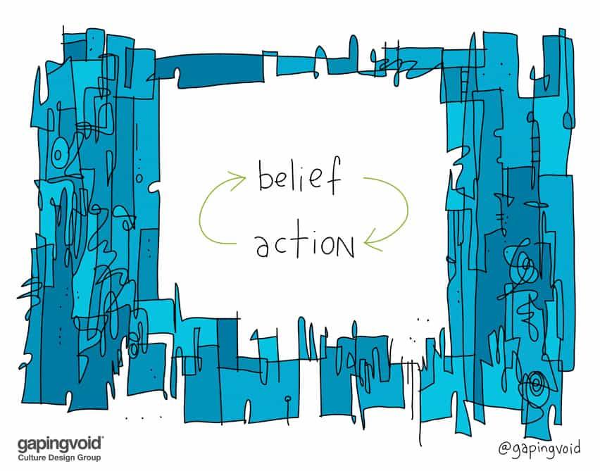 belief action