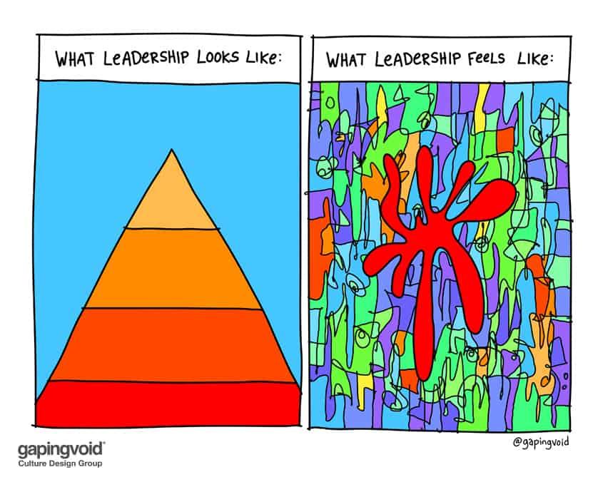 what leadership looks like
