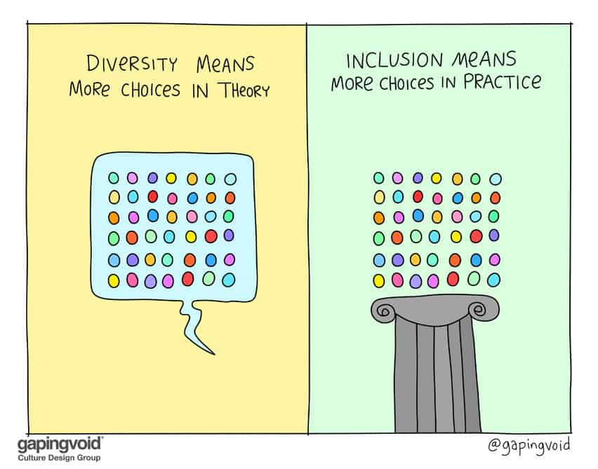 Diversity means more choices in theory