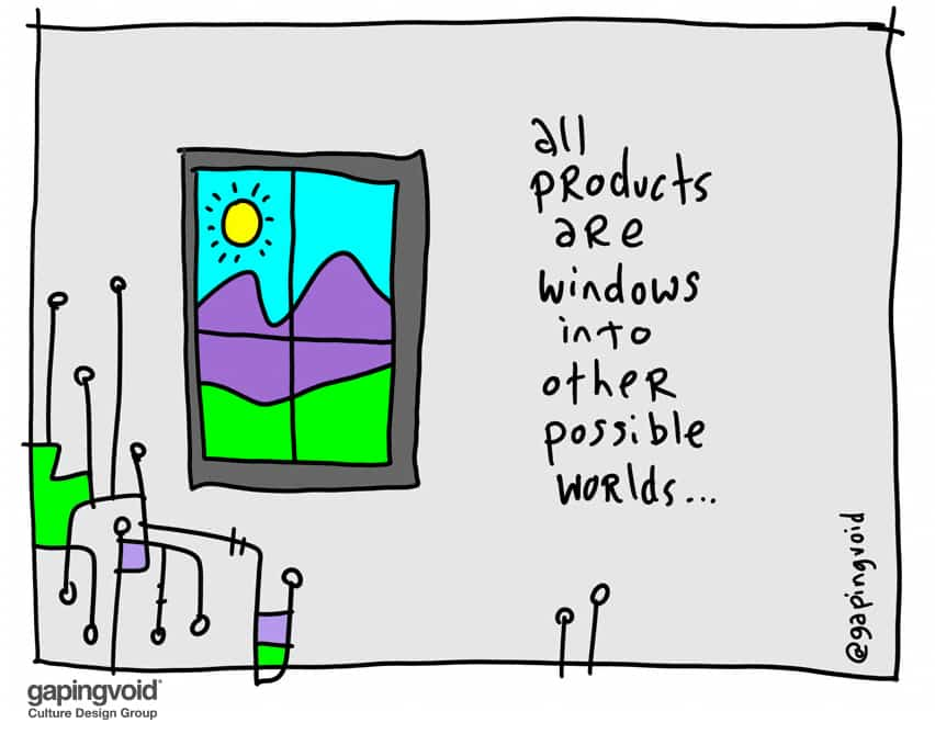 all products are windows